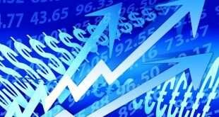 Viop'ta Alım ve Satım Opsiyonları Almak ve Satmak
